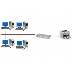 DATA SWITCH ELETTRONICI PER 4 PC CON 1 PERIFERICA USB 2.0