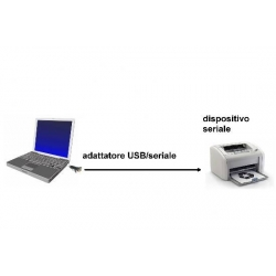ADATTATORE DA PC USB 2.0 A PORTA SERIALE RS232 9 PIN MASCHIO