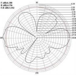 ANTENNA WIRELESS WLAN OMNIDIREZIONALE - GAIN 5 dBi