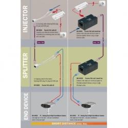 ADATTATORE (SPLITTER) ATTIVO POE PER RETI 10/100/1000 CATEGORIA 5E (RICEVITORE) VOLTAGGI 5V (4A), 7,5V (2,7A) 9V (2,3A),