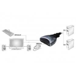 SWITCH KVM PER 2 PC CON MOUSE TASTIERA USB, MONITOR VGA + AUDIO CAVI INCLUSI
