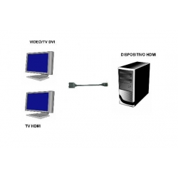 ADATTATORE SPLITTER 1 HDMI MASCHIO E 2 CONNETTORI FEMMINA: DVI-D 24+1 E HDMI