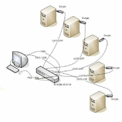 KVM SWITCH 8 PORTE RJ45 PER 8 PC (USB/VGA) CON 1 MOUSE 1 TASTIERA PS2 O USB, 1 MONITOR VGA, 8 MODULI REMOTI RJ45 INCLUSI