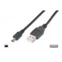 USB CAVI